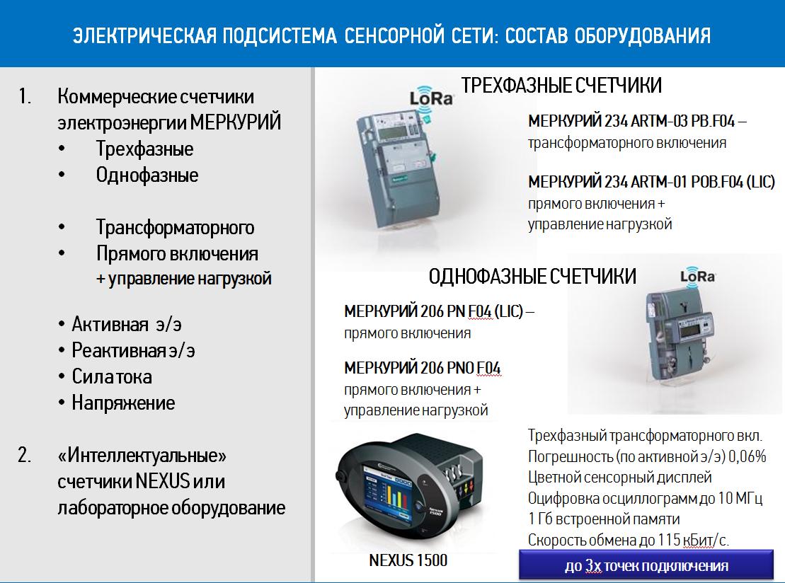 Состав электросистема